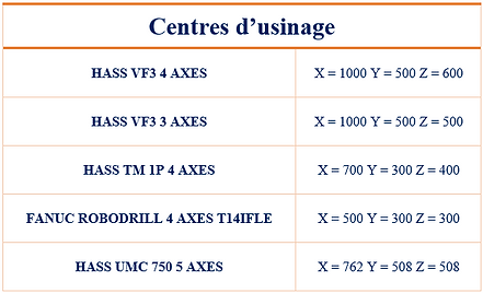 TALOS Centres d'usinage.PNG