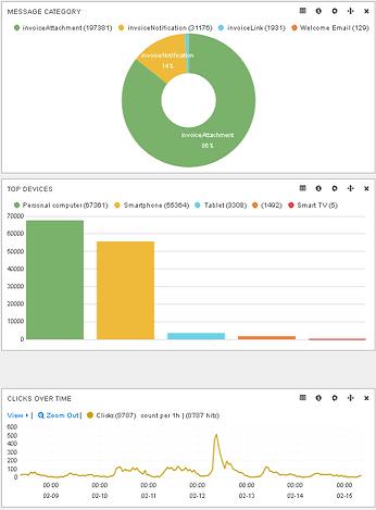 i-docs postmatix stats screen