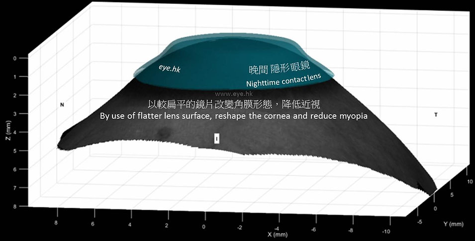 sMap3D orthok.jpg