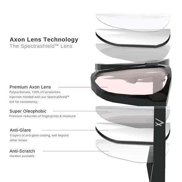 Axon-Optics-Migraine-Lens-Technology.jpg
