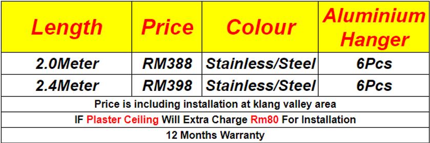 sss price 2021.png