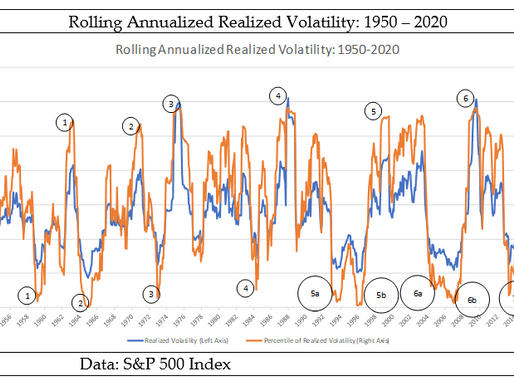 VOLATILITY TRANSITIONED