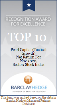 Top 10 Net Return for Sector Stock Index
