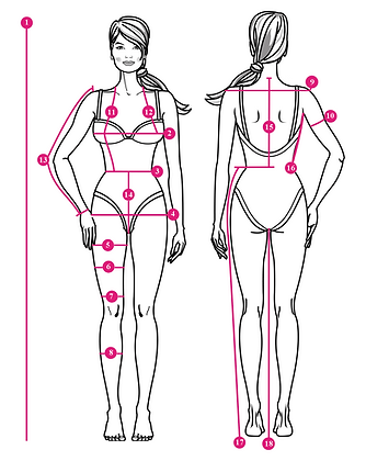 Ihre Körpermasse