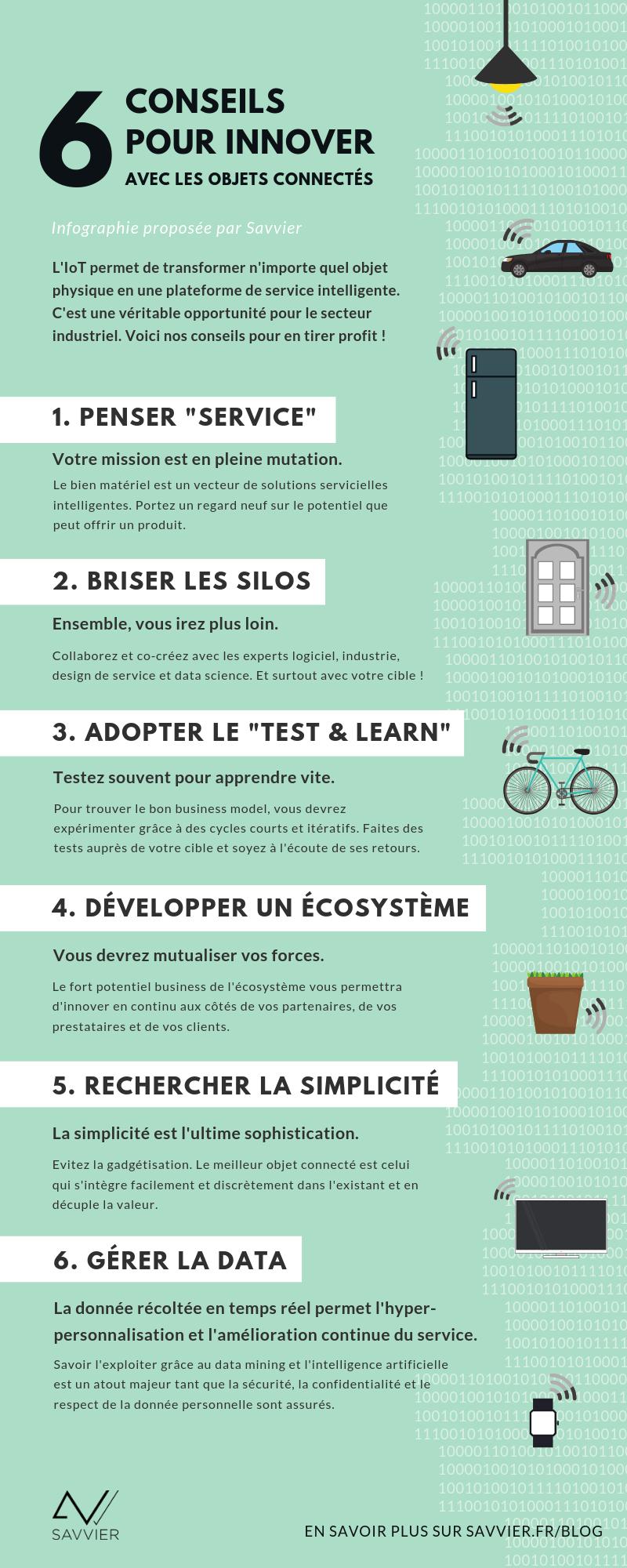 infographie-innovation-iot