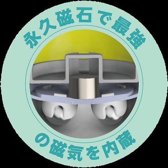 永久磁石で最強のネオジム磁気を内蔵