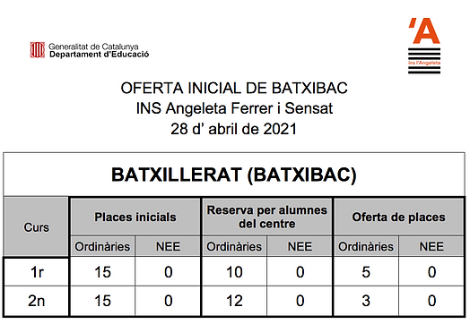 places batxibac 2021-22.png