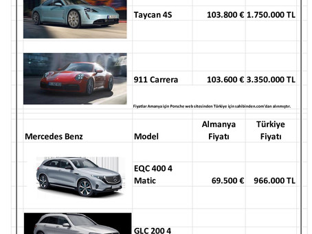 Luxury cars are being electrified in Turkey.