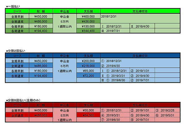 仙台1期支払い方法一覧表.png