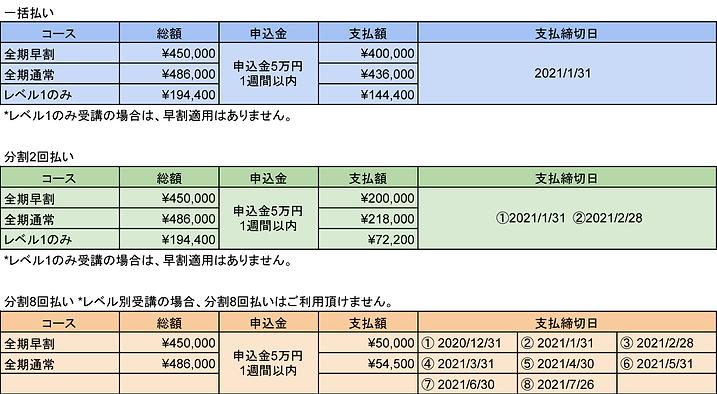 FEY-TTC-入金締め切り表---奄美1期.png
