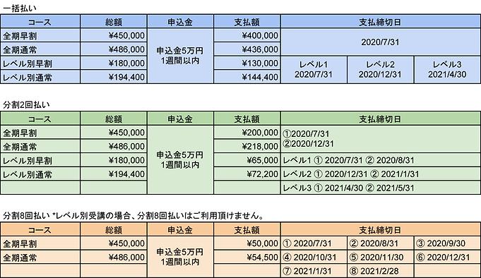 FEY-TTC-入金締め切り表---大阪3期.png