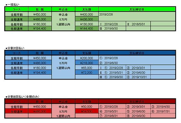 FEY 広島1期支払い方法一覧表 - シート1.png