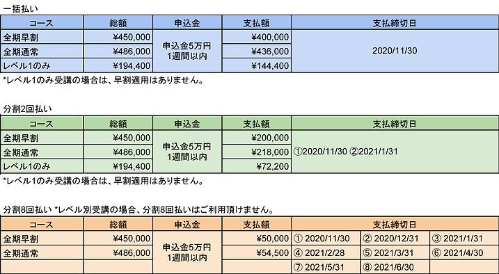 FEY-TTC-入金締め切り表---関東6期.png