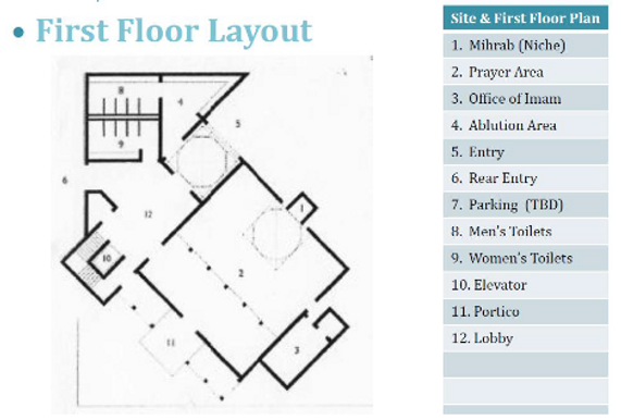 MWD - Preliminary Building 1st Floor.png