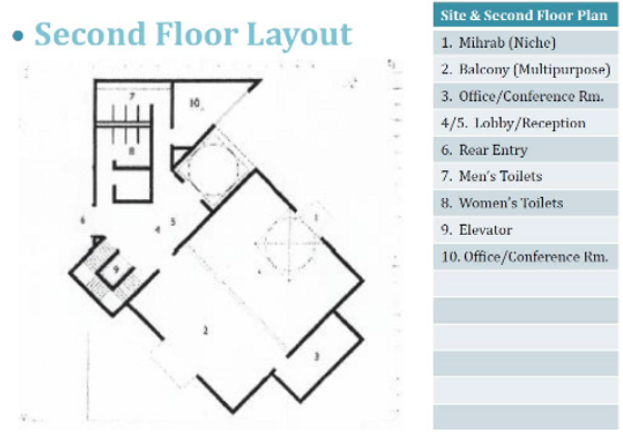 MWD - Preliminary Building 2nd Floor.png
