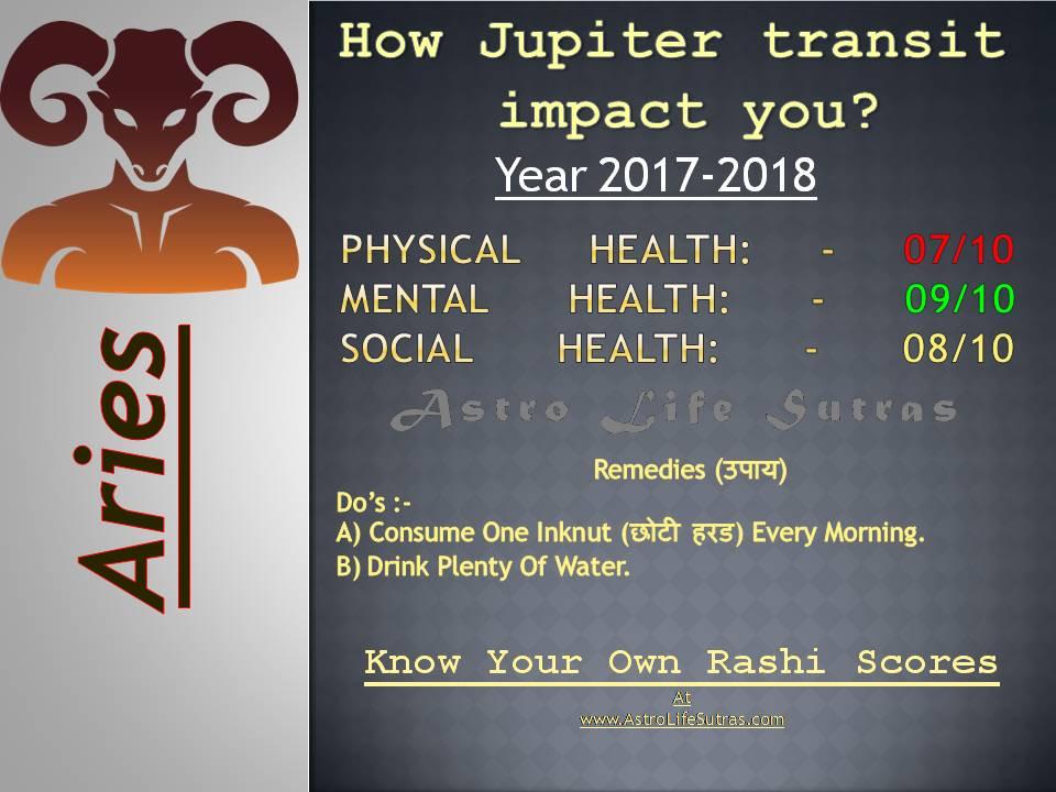 Jupiter transit impact