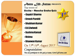 Results of Uccha- Neecha Quiz