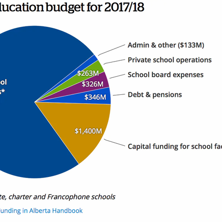 Public Education funding for 2017/18