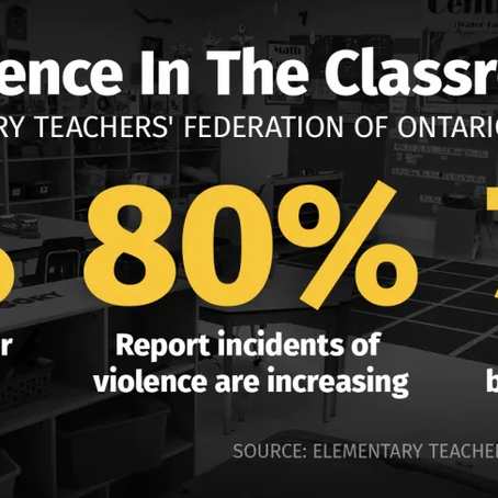 'I felt helpless': Teachers call for support amid 'escalating crisis' of classroom violence