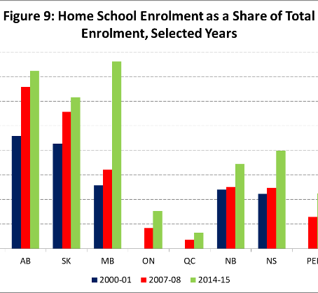 Home-schooling on the rise in Canada