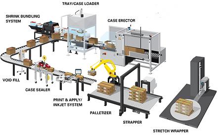 Packline Packaging Equipment