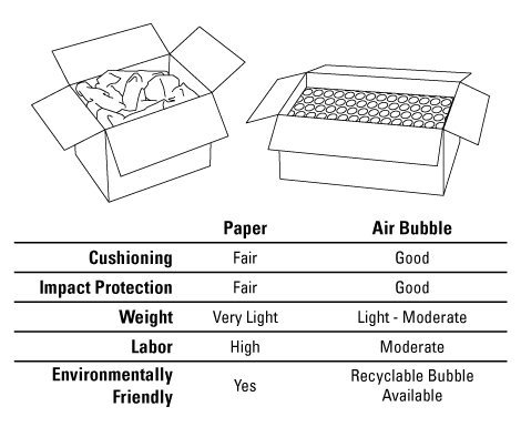 Air Bubble vs. Paper