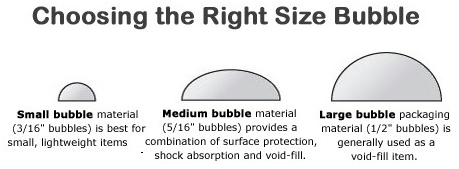 Bubble Size: Does it matter?