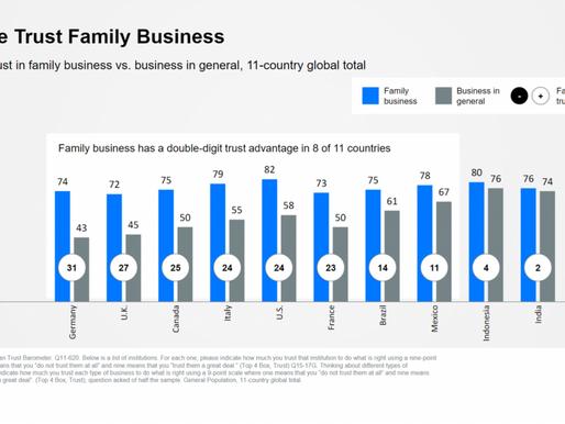 Empresa familiar: definições e motivos de orgulho
