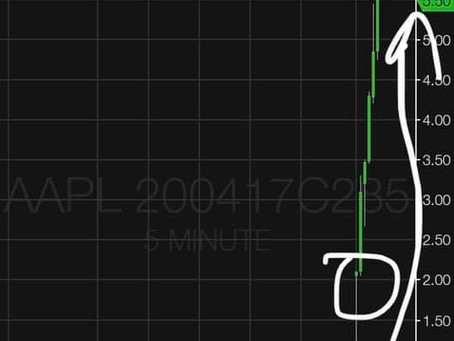 The Volatility Alert