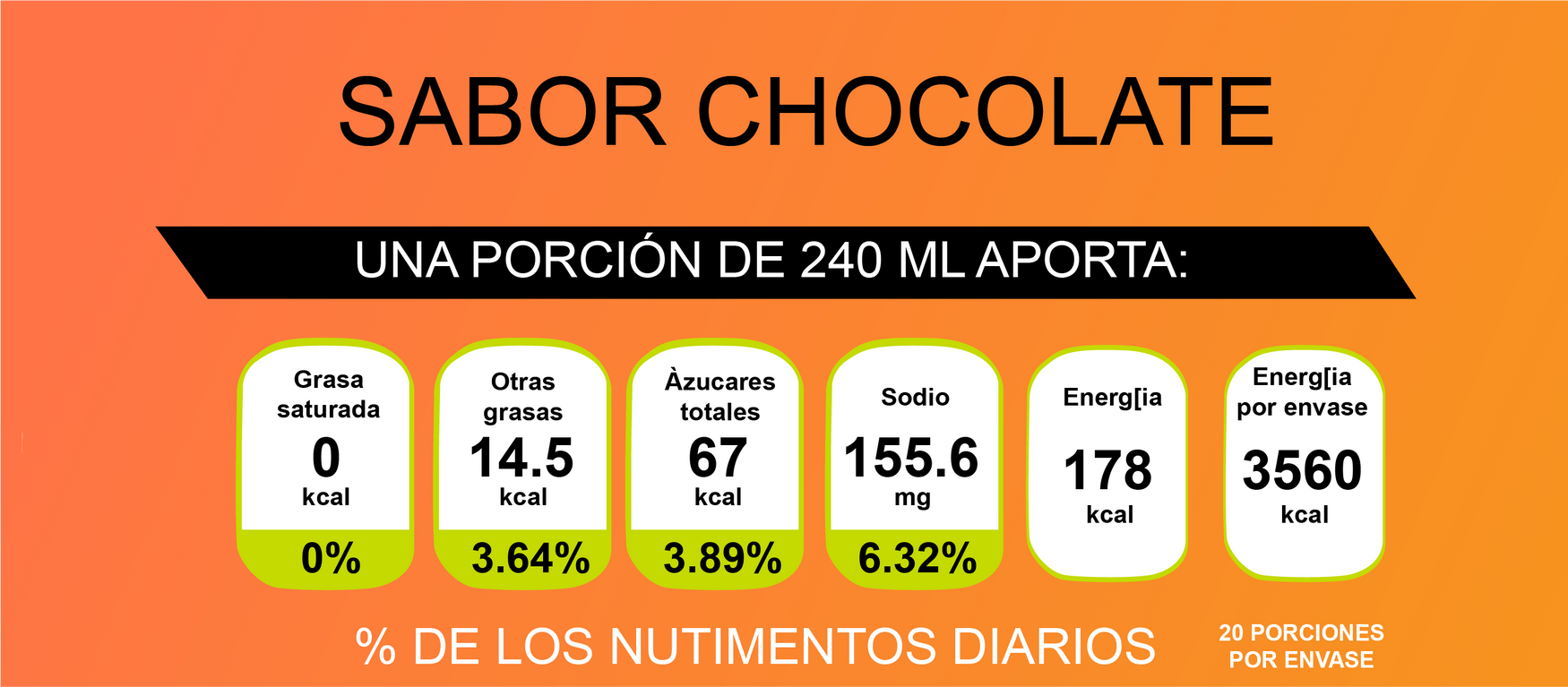 infonutrimental-chocolate.png