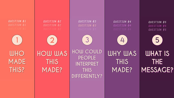 5 Media Literacy Concepts.001.jpeg