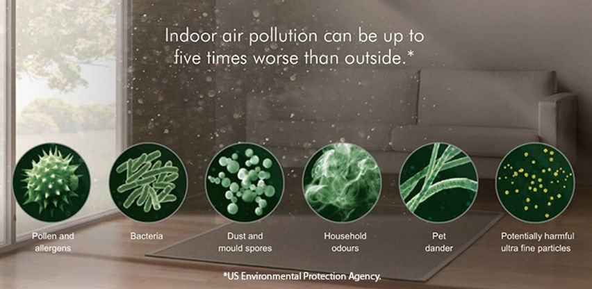 Indoor-air-pollution.jpg