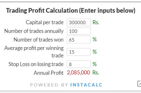How many trades are too many?