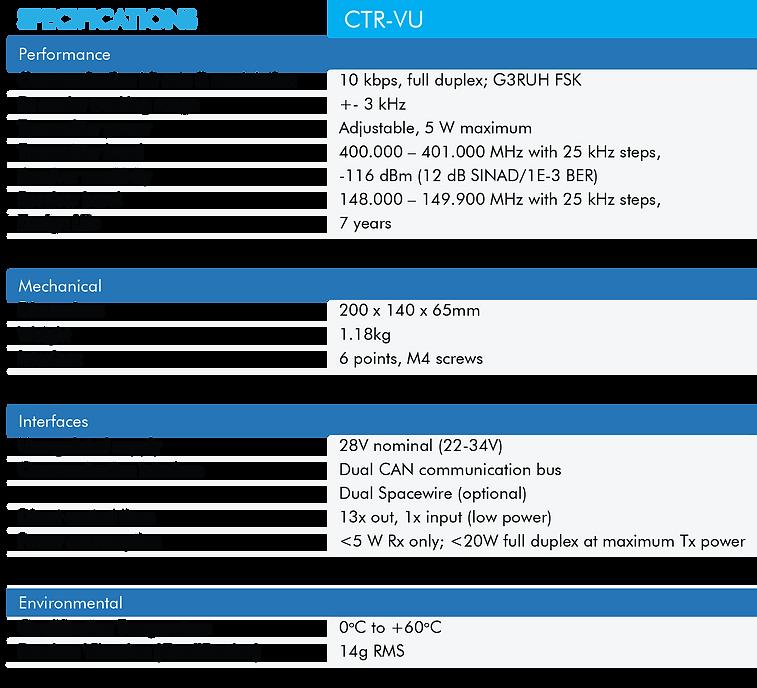CTR-VU specs-1.png