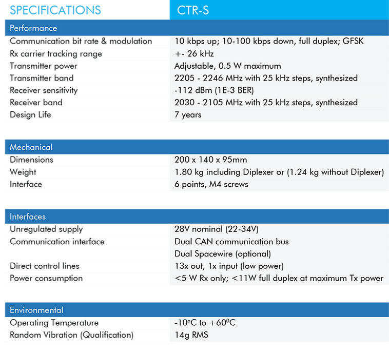 CTR-S specs-1.png