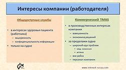 Производственные интересы судовладельца/оператора