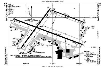 KVRB Airport Diagram.jpg