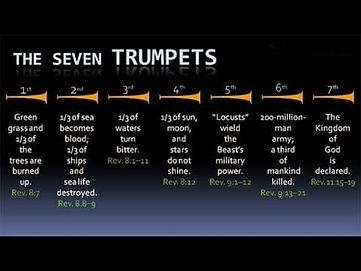 7-Trumpets-of-Revelation-Chart.jpg