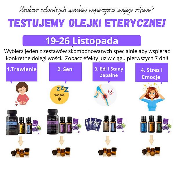 Testowanie Olejków Listopad PL.png