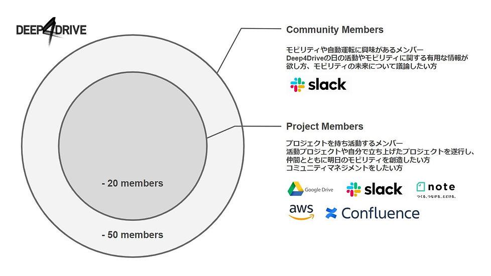 Community_Organization.jpg
