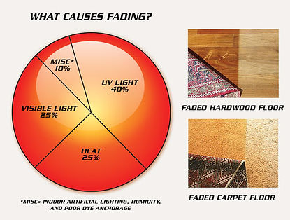 What causes furnitures and floors to fade? Extreme Window Film Solutions™