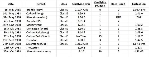 UWF1006 Race Results.jpg