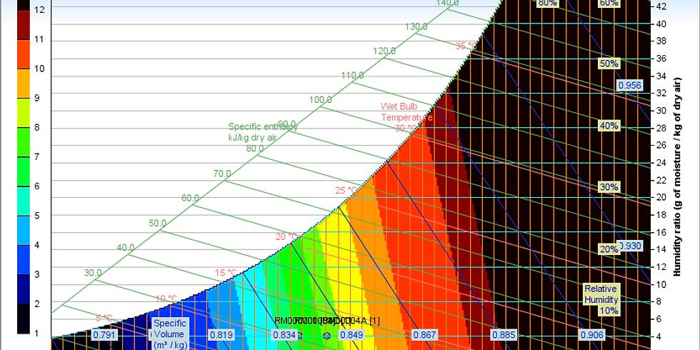 APACHE Loads, Dynamic Simulation & MacroFlo