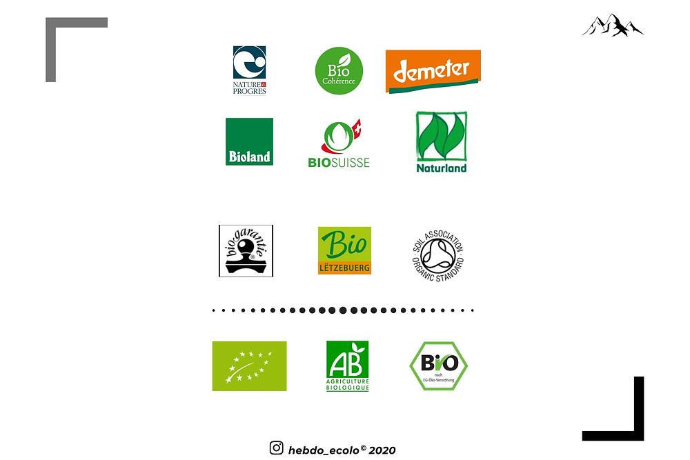 Quels sont les labels et marque organnic / BIO dans les pays europe et europpéen Bio cohérence demeter BiolandNaturland  BioSiegel AB Nature et progrès Bio suisse Soil Association Hebdo  Ecolo