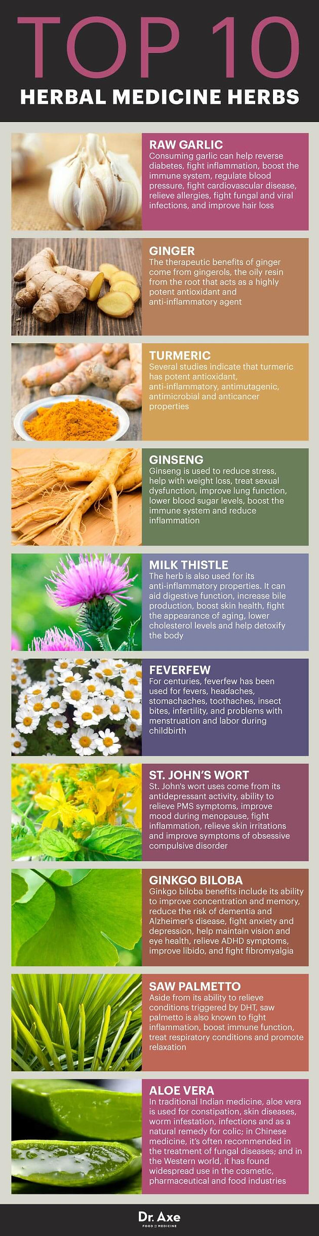 10 Natural Herbs That Will Heal And Prevent Lowering Of The