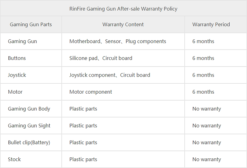 Main parts warranty schedule.png