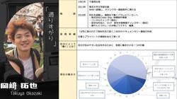 岡﨑(パラレルワーカー・映像、コンサルタント)
