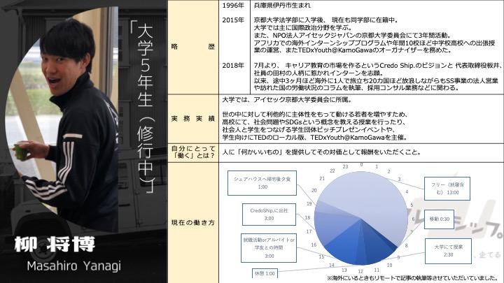 柳(インターン・経営企画)