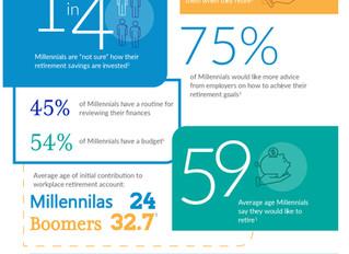 Millennials and Retirement