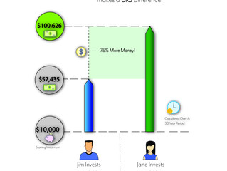 Earning 2% More Per Year is Huge!